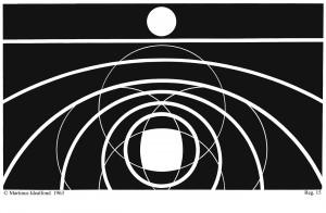 Symbolet viser, at al energi eller bevægelse går i kredsløb. Den runde hvide figur foroven symboliserer kugleformen, der er alle bevægelsers kosmiske grundbalance. Den øverste hvide linje viser den såkaldte lige linje. Kosmisk set eksisterer den ikke, og den nævnte linje er tegnet som et stykke af en cirkel med en diameter på 40 meter. De øvrige brede hvide linjer udtrykker også dele af cirkler, men her er cirklerne så små, at krumningen tydeligt kan ses. En hvilken som helst cirkel har altså et felt, hvor krumningen er så mikroskopisk, at den ikke kan ses. Kvadratet er også til en vis grad en illusion, fordi enhver tilsyneladende plan flade altid vil være en del af en krum flade. Engang troede man også, at jorden var flad. De tynde hvide streger symboliserer, at alle verdensaltets bevægelsesarter går i kredsløb eller i cirkelbaner. Hvis ikke energierne var bundet i kredsløb, ville der hverken eksistere livsoplevelse eller skæbne, hverken bevidsthed eller organisme, hverken kloder, sole eller mælkeveje. (Se evt. DEV1 kap. 15).