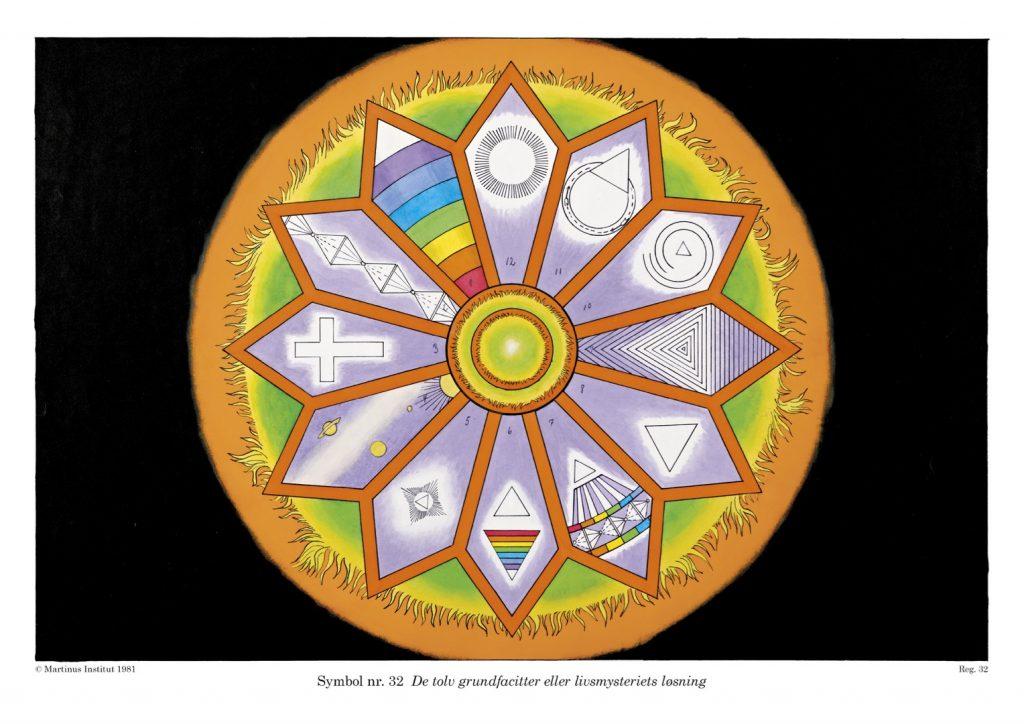 Symbol nr. 32 De tolv grundfacitter eller livsmysteriets løsning